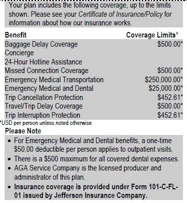 Our policy coverage with Allianz Travel Insurance